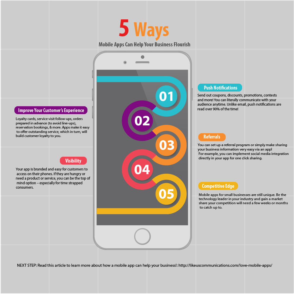Business mobile applications infographic